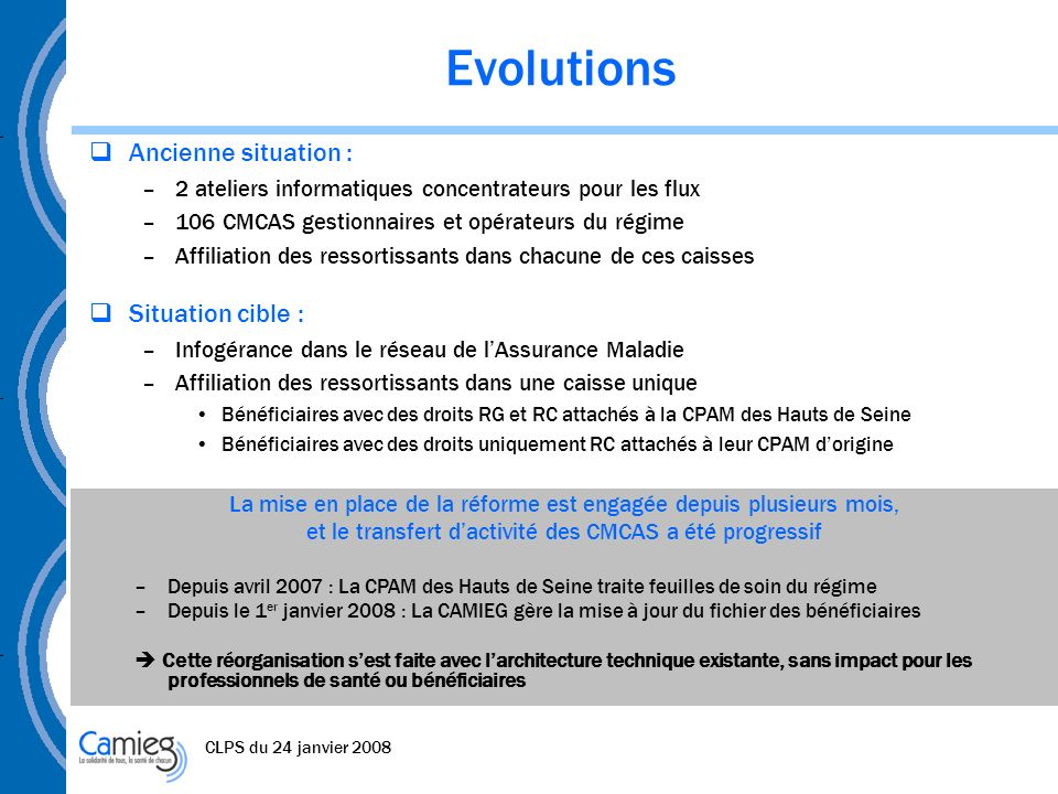 Evolutions Ancienne situation : Situation cible :