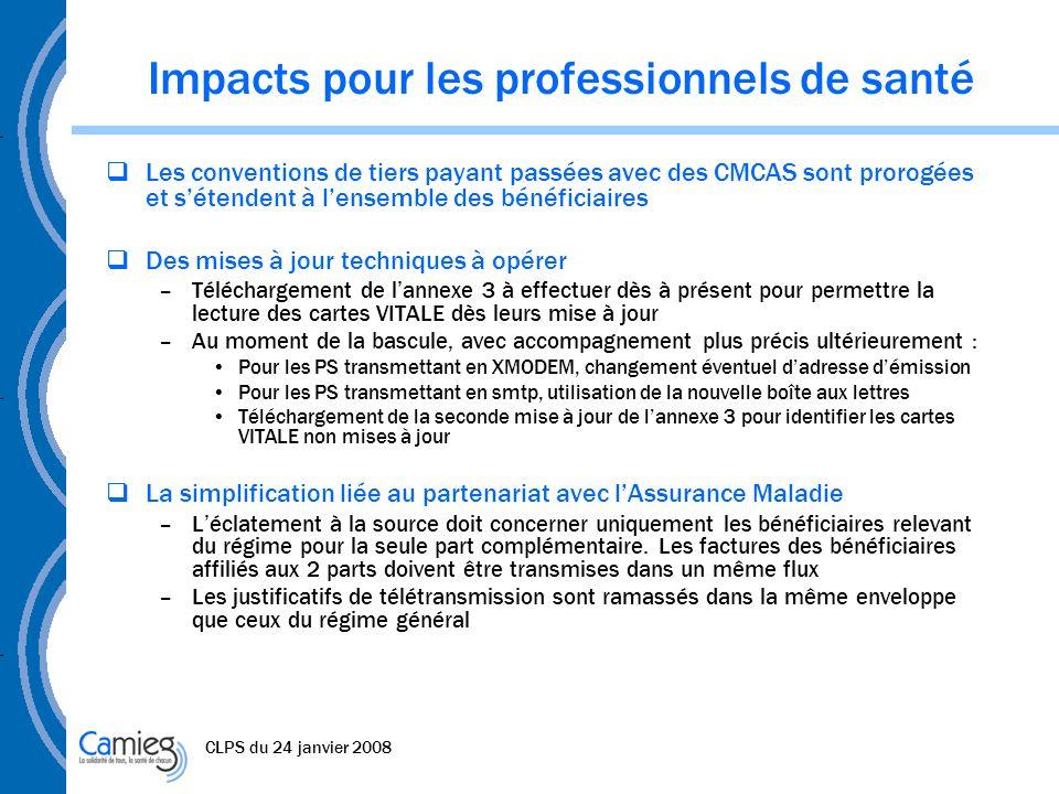 Impacts pour les professionnels de santé
