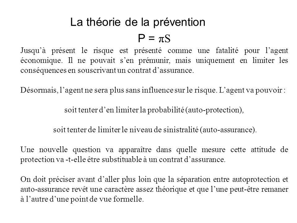 La théorie de la prévention P = πS