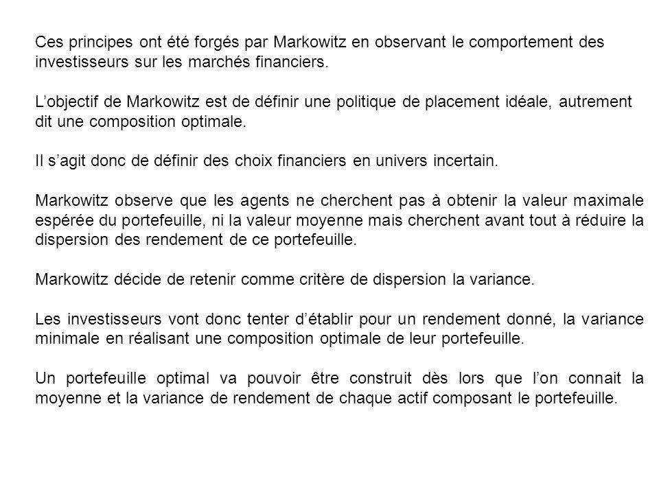 Ces principes ont été forgés par Markowitz en observant le comportement des investisseurs sur les marchés financiers.