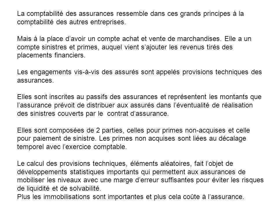 La comptabilité des assurances ressemble dans ces grands principes à la comptabilité des autres entreprises.
