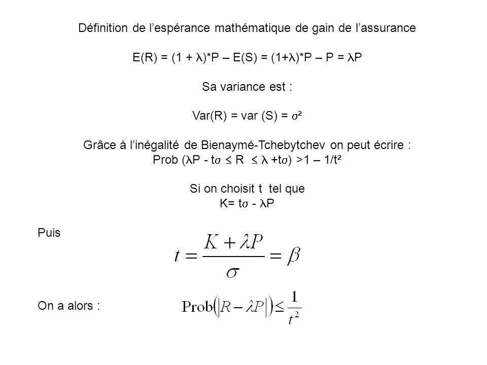 Définition de l'espérance mathématique de gain de l'assurance