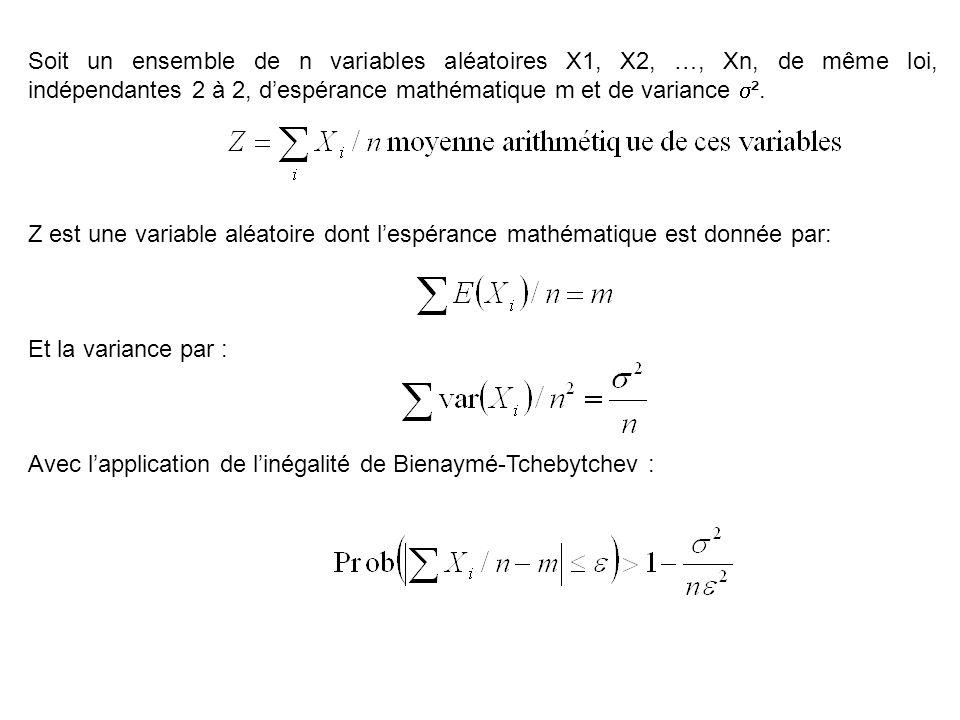 Soit un ensemble de n variables aléatoires X1, X2, …, Xn, de même loi, indépendantes 2 à 2, d'espérance mathématique m et de variance ².