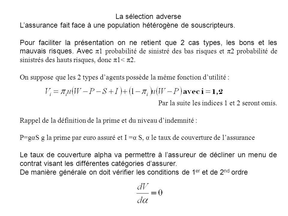 La sélection adverse L'assurance fait face à une population hétérogène de souscripteurs.