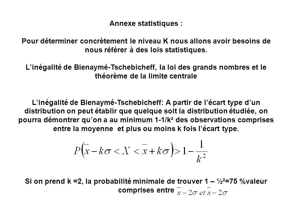 Annexe statistiques : Pour déterminer concrètement le niveau K nous allons avoir besoins de nous référer à des lois statistiques.