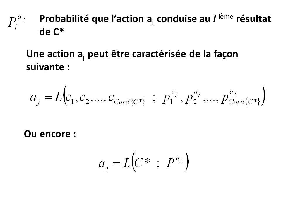 Probabilité que l'action aj conduise au l ième résultat de C*