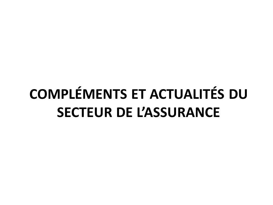 Compléments et actualités du secteur de l'assurance