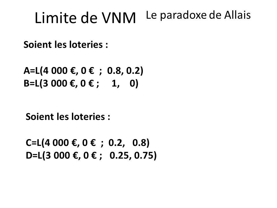 Limite de VNM Le paradoxe de Allais Soient les loteries :