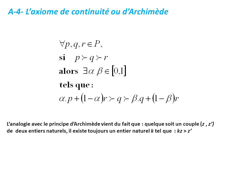 A-4- L'axiome de continuité ou d'Archimède