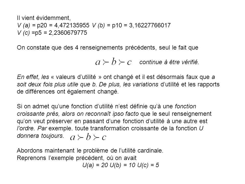 Il vient évidemment, V (a) = p20 = 4,472135955 V (b) = p10 = 3,16227766017. V (c) =p5 = 2,2360679775.