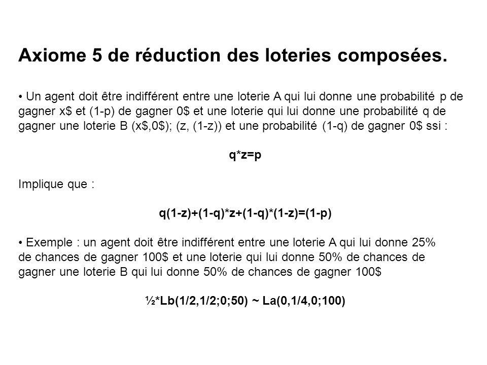 q(1-z)+(1-q)*z+(1-q)*(1-z)=(1-p)