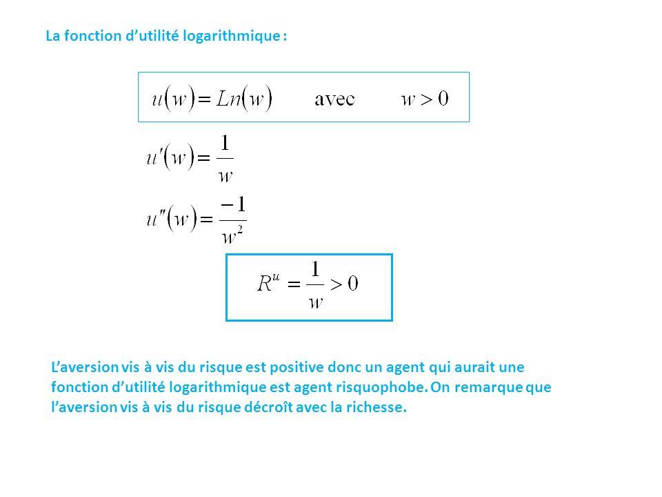 La fonction d'utilité logarithmique :