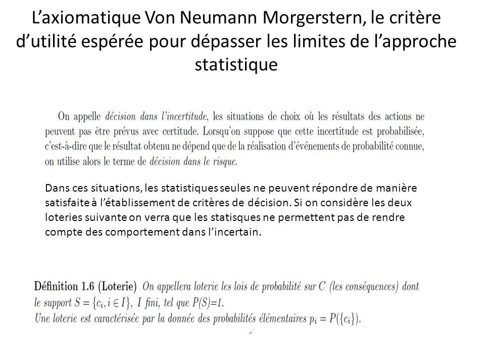L'axiomatique Von Neumann Morgerstern, le critère d'utilité espérée pour dépasser les limites de l'approche statistique