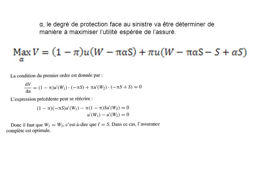 α, le degré de protection face au sinistre va être déterminer de manière à maximiser l'utilité espérée de l'assuré.
