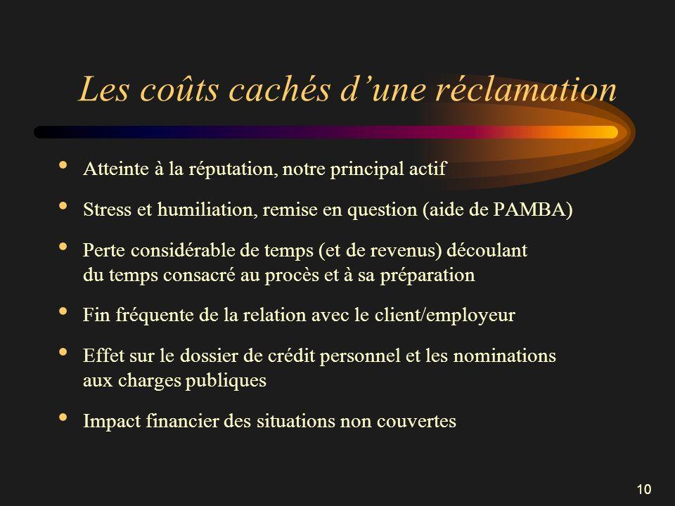 Les coûts cachés d'une réclamation