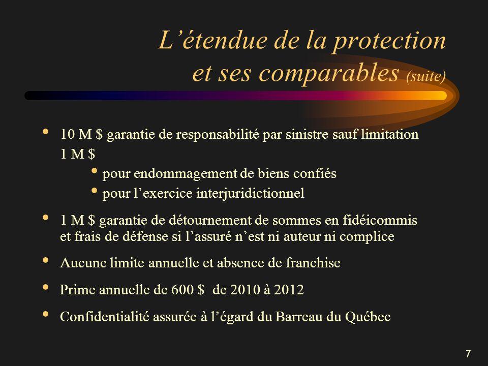 L'étendue de la protection et ses comparables (suite)