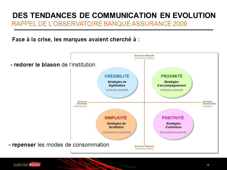 DES TENDANCES DE COMMUNICATION EN EVOLUTION