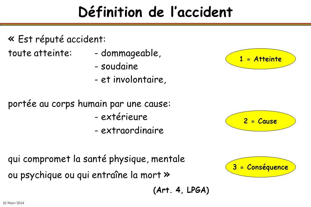 Définition de l'accident