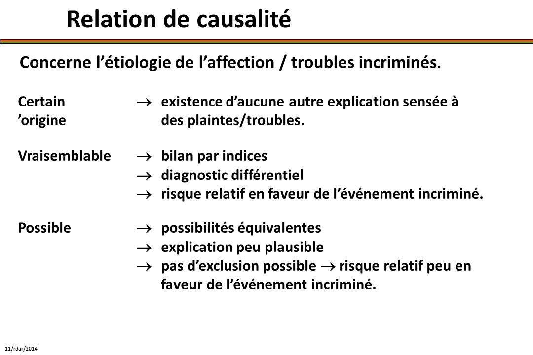 Relation de causalité Concerne l'étiologie de l'affection / troubles incriminés. 11/rdar/2014.
