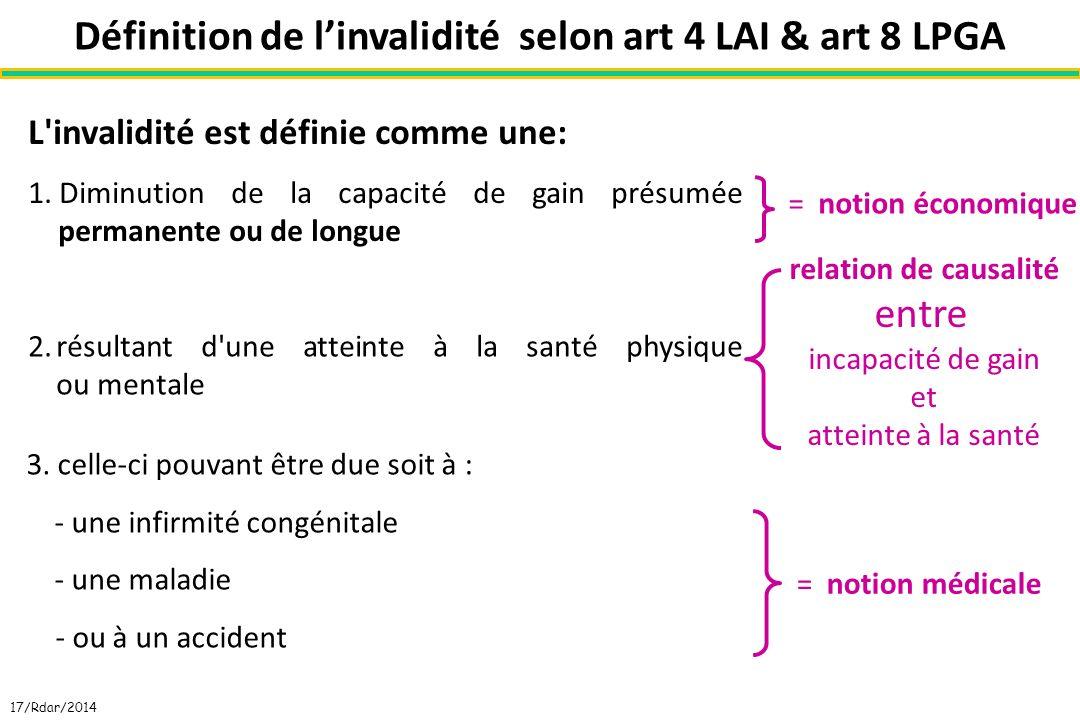 Définition de l'invalidité selon art 4 LAI & art 8 LPGA