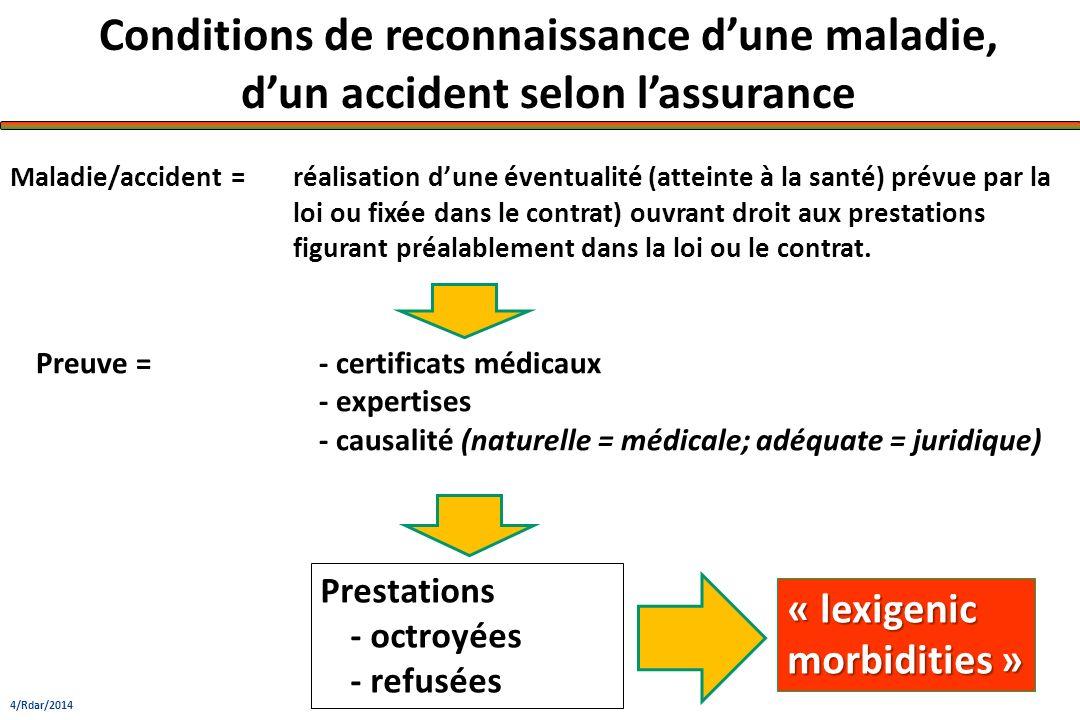 Conditions de reconnaissance d'une maladie, d'un accident selon l'assurance