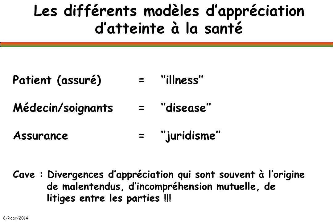 Les différents modèles d'appréciation d'atteinte à la santé