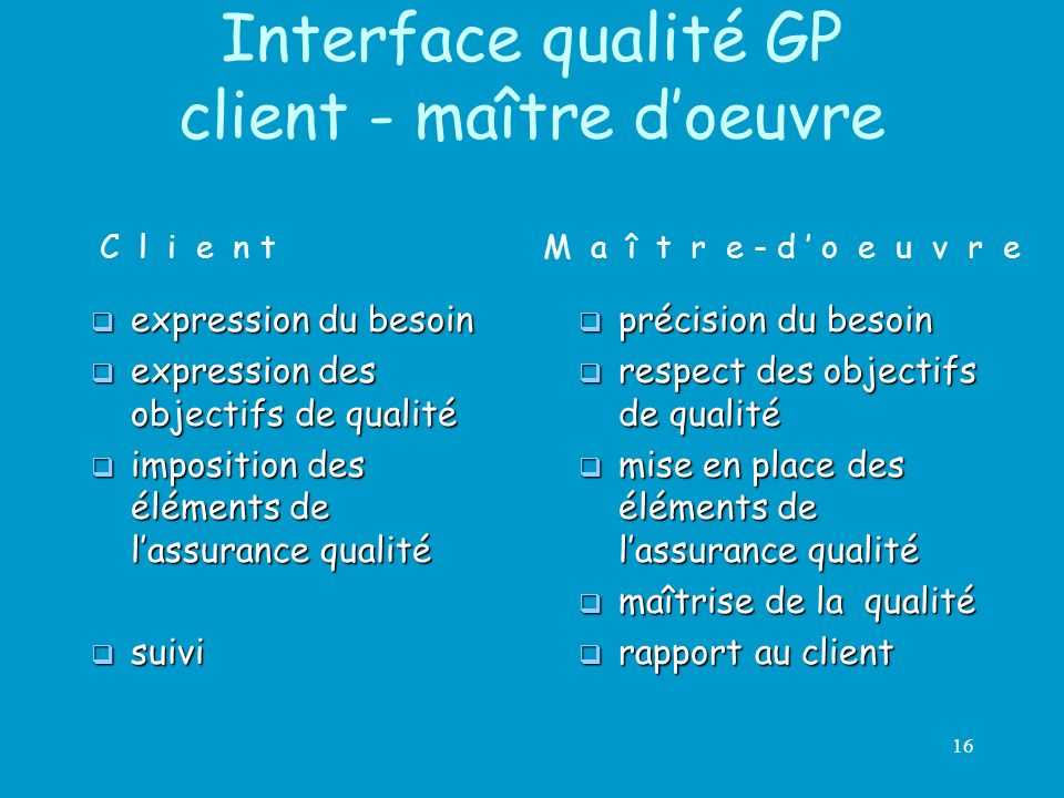 Interface qualité GP client - maître d'oeuvre