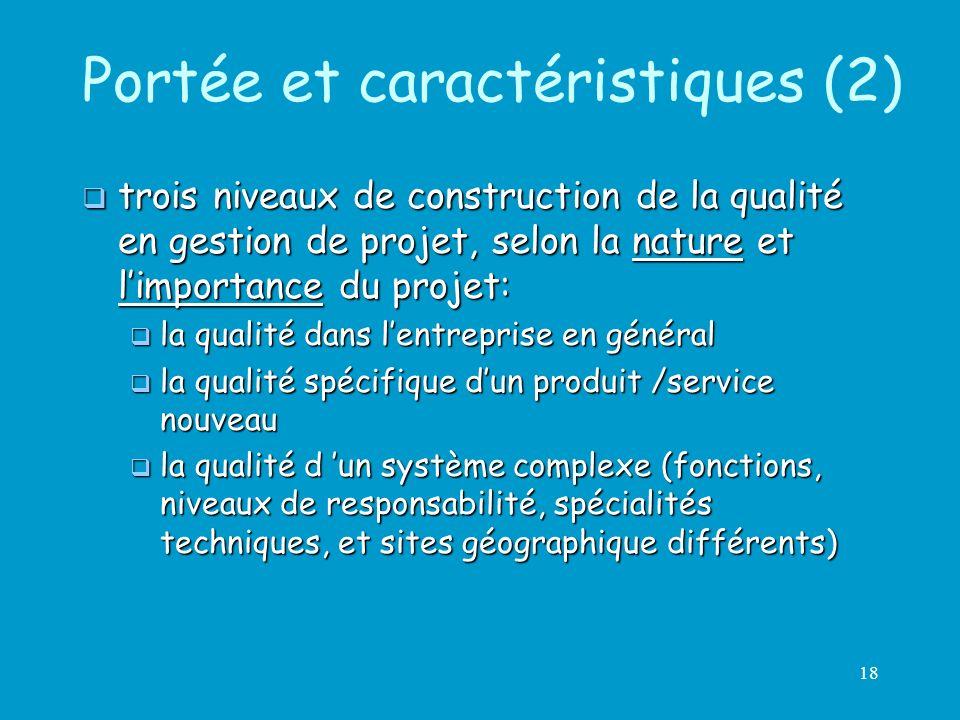 Portée et caractéristiques (2)