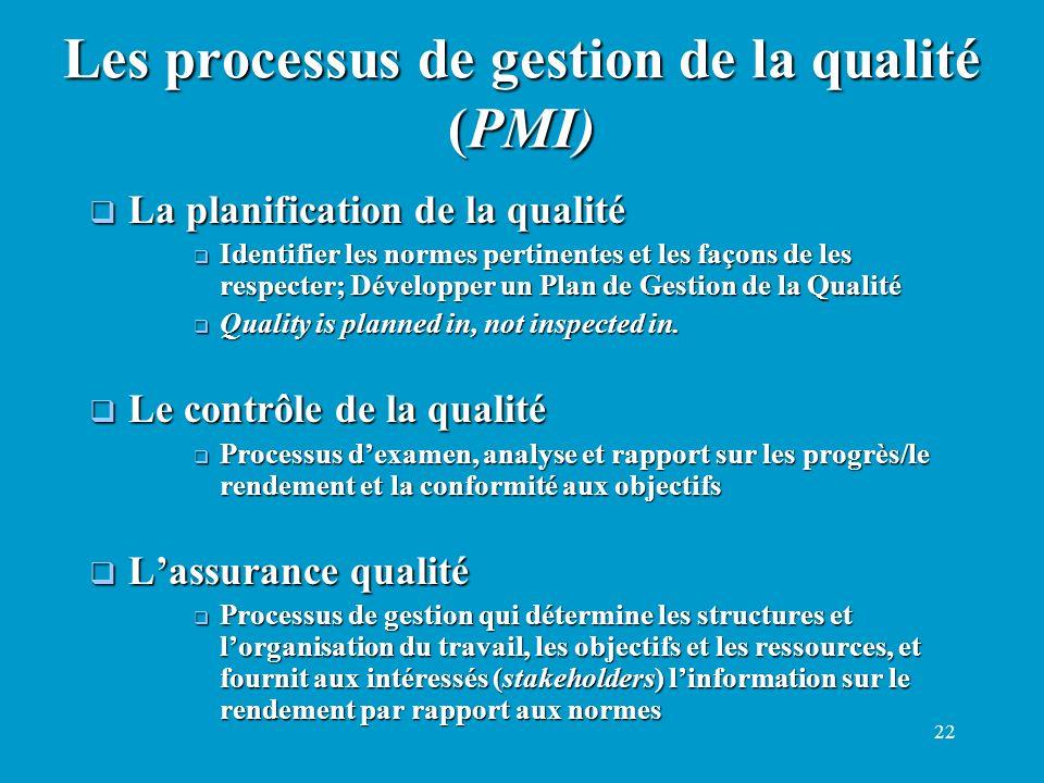 Les processus de gestion de la qualité (PMI)