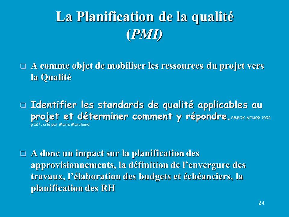 La Planification de la qualité (PMI)