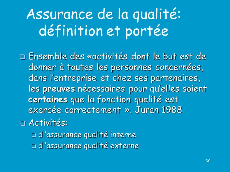 Assurance de la qualité: définition et portée