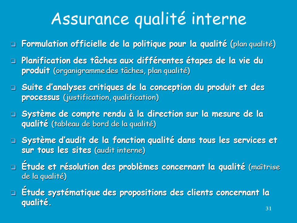 Assurance qualité interne