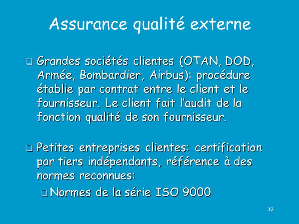 Assurance qualité externe