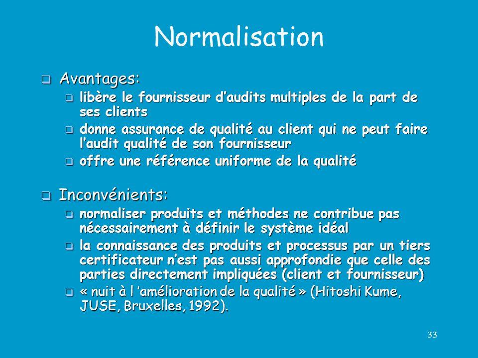 Normalisation Avantages: Inconvénients: