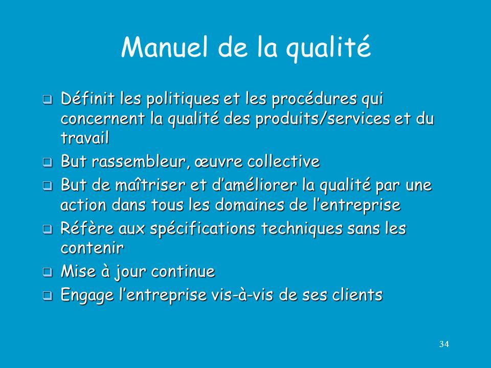 Manuel de la qualité Définit les politiques et les procédures qui concernent la qualité des produits/services et du travail.