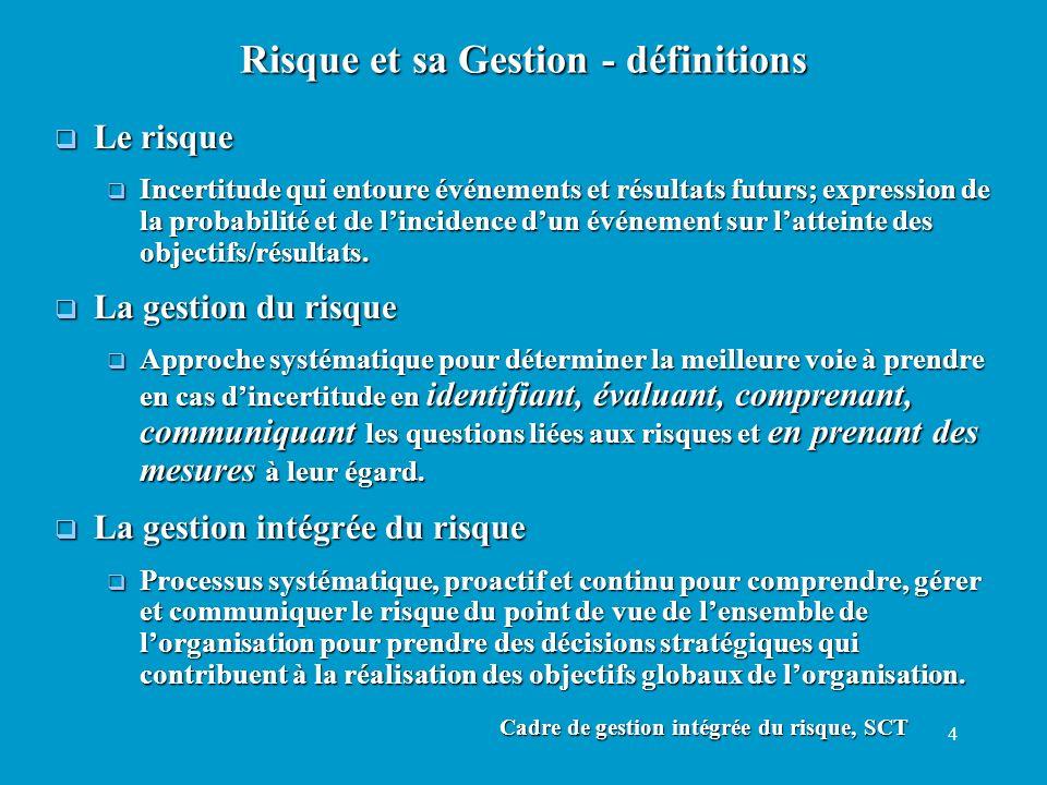 Risque et sa Gestion - définitions