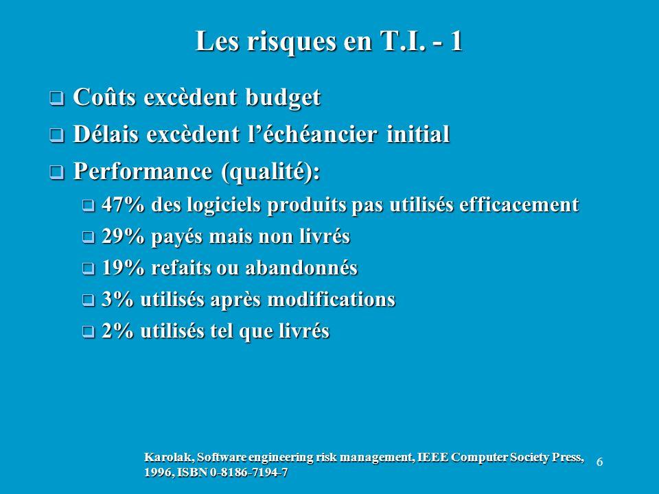 Les risques en T.I. - 1 Coûts excèdent budget