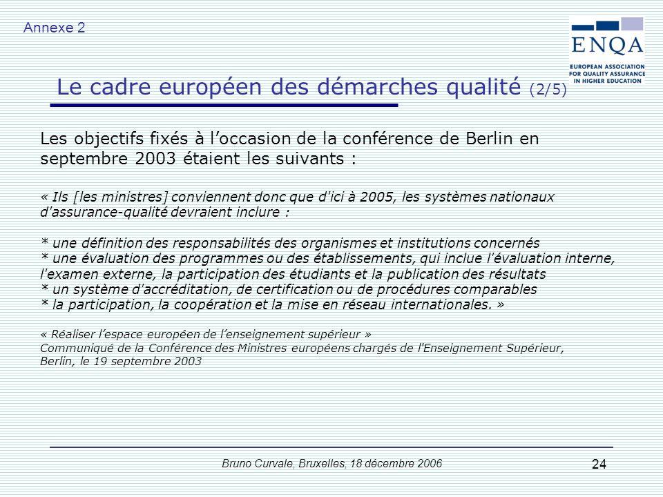 Le cadre européen des démarches qualité (1/5)