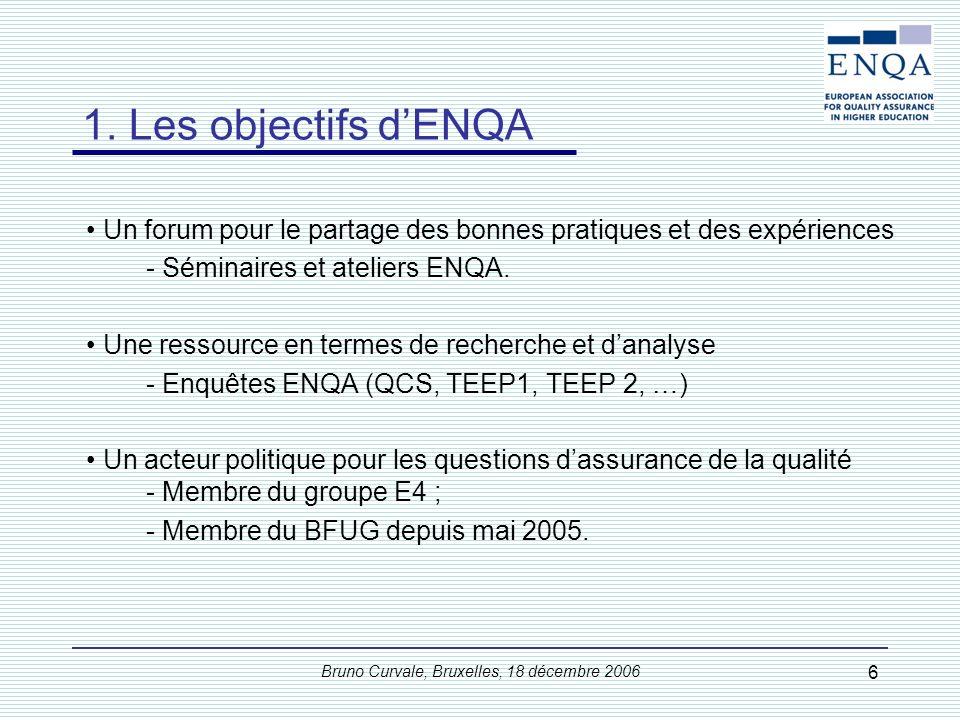 1. ENQA et les autres organisations européennes