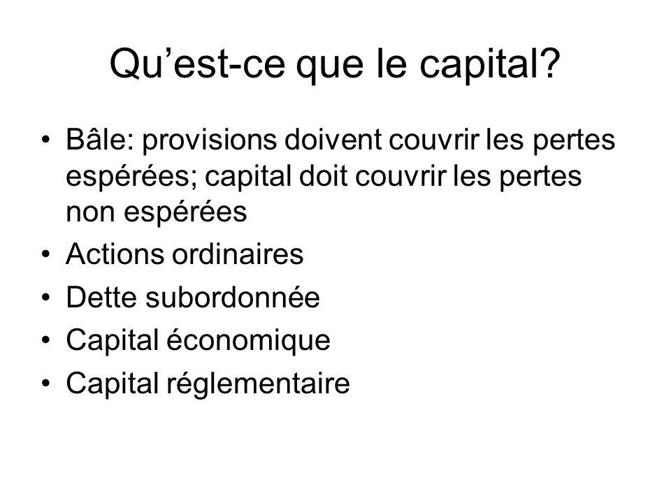 Qu'est-ce que le capital