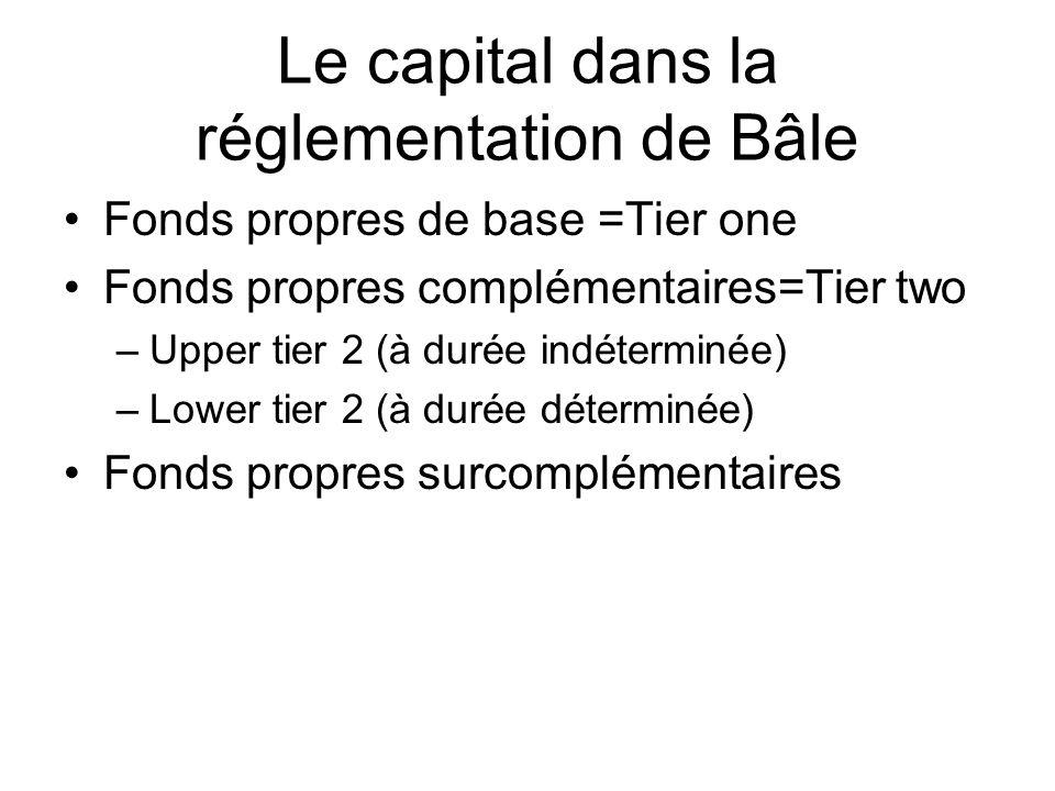 Le capital dans la réglementation de Bâle