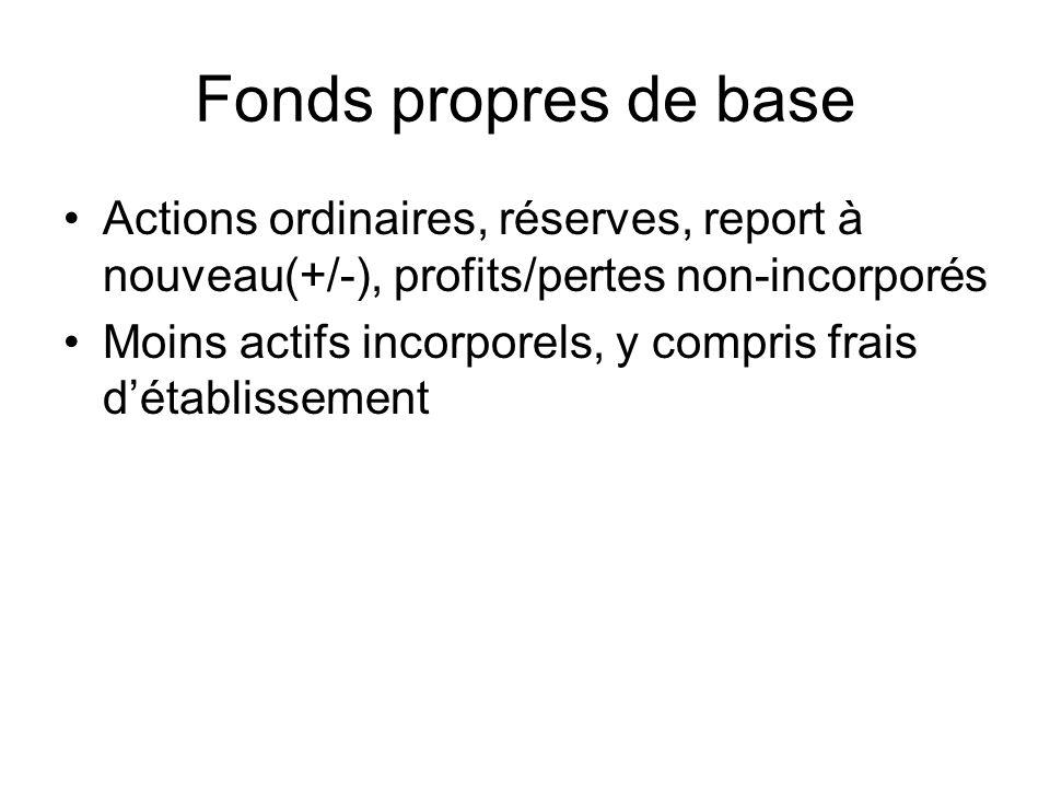 Fonds propres de base Actions ordinaires, réserves, report à nouveau(+/-), profits/pertes non-incorporés.