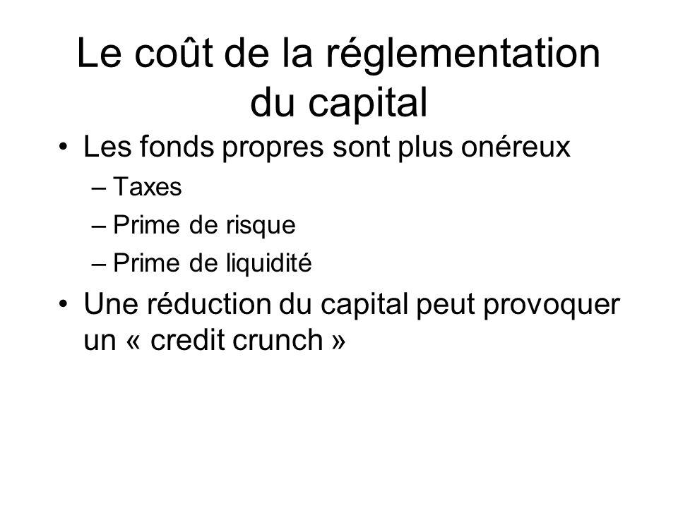 Le coût de la réglementation du capital