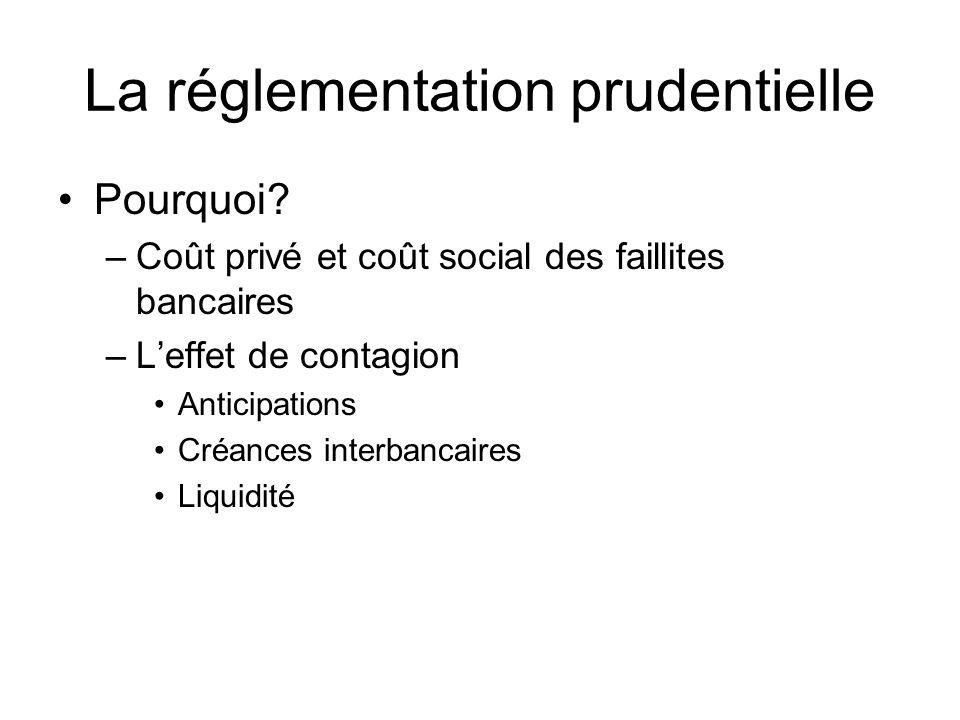La réglementation prudentielle