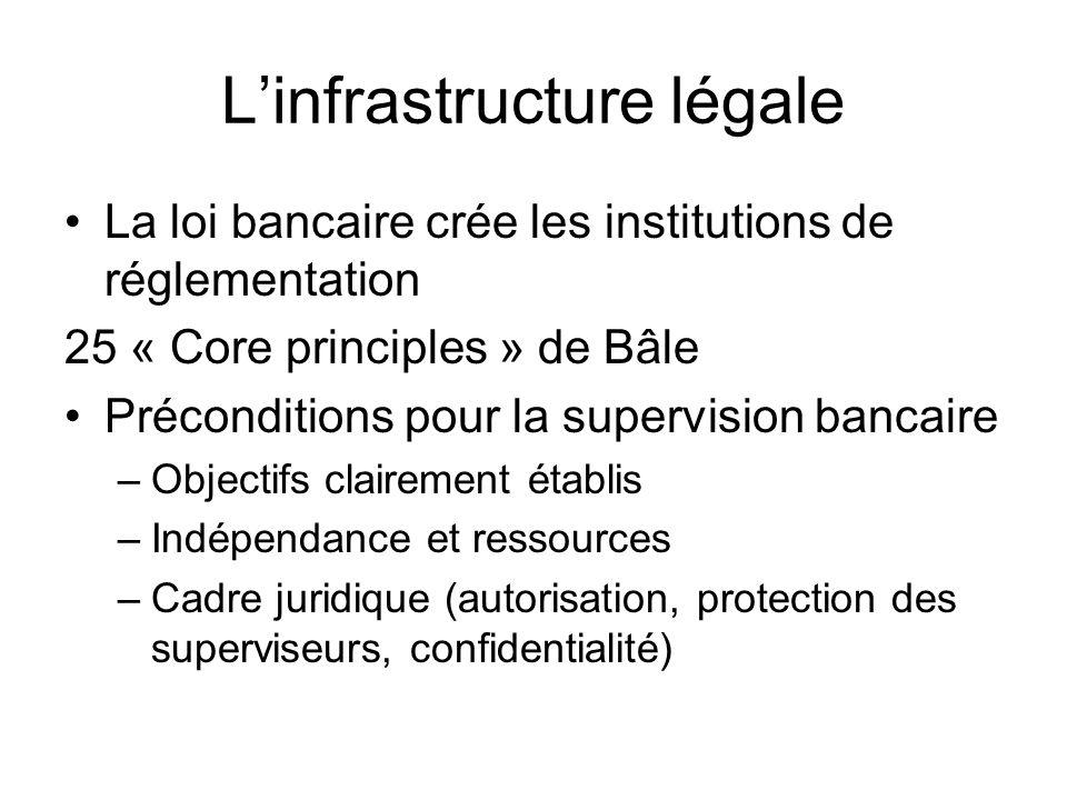 L'infrastructure légale