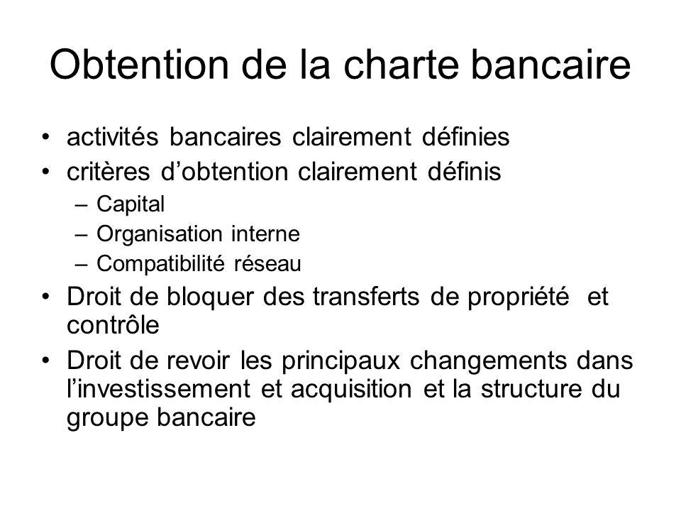Obtention de la charte bancaire