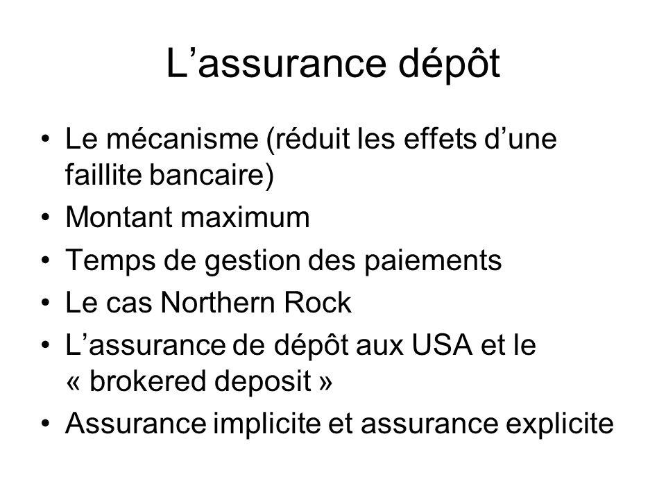 L'assurance dépôt Le mécanisme (réduit les effets d'une faillite bancaire) Montant maximum. Temps de gestion des paiements.