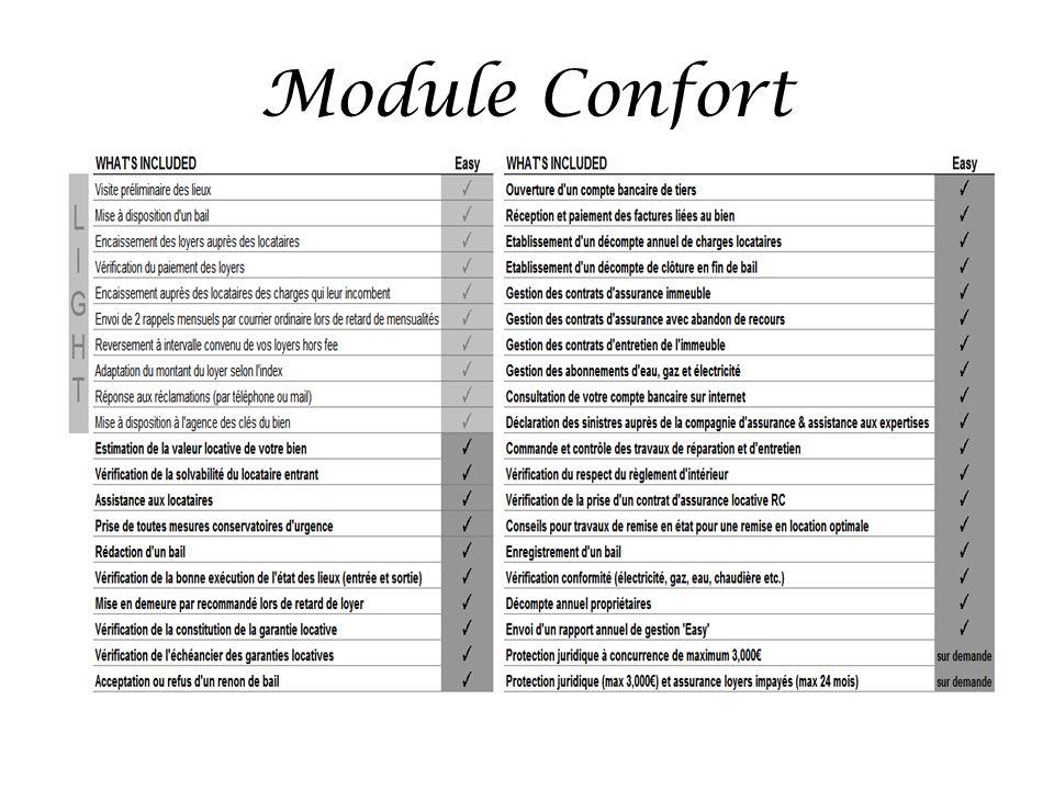 Module Confort