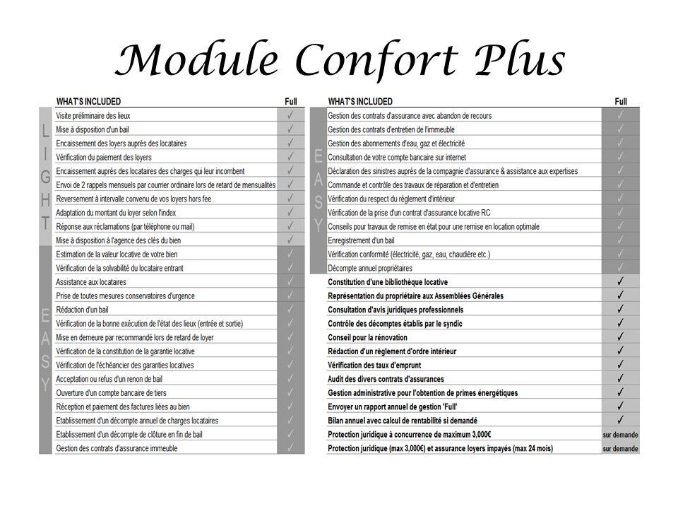 Module Confort Plus