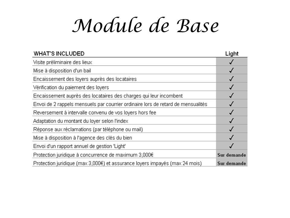 Module de Base